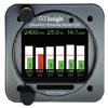 Insight Engine Monitors