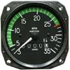 Mitchell Tachometers